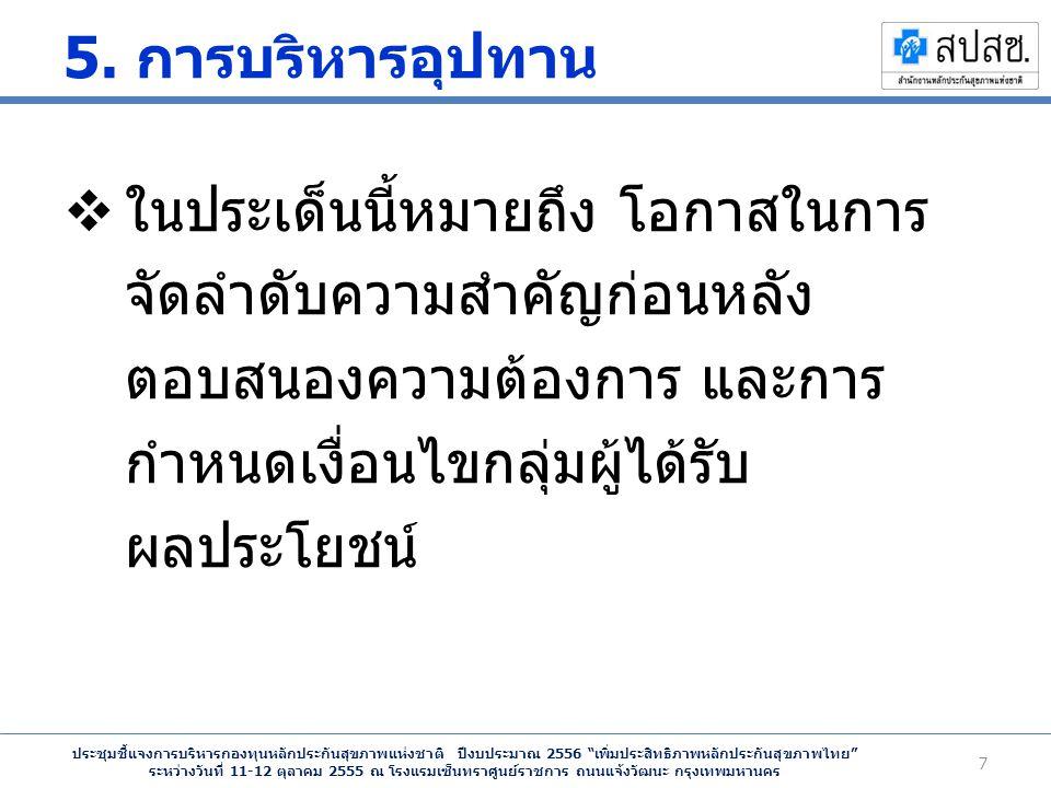 ประชุมชี้แจงการบริหารกองทุนหลักประกันสุขภาพแห่งชาติ ปีงบประมาณ 2556 เพิ่มประสิทธิภาพหลักประกันสุขภาพไทย ระหว่างวันที่ 11-12 ตุลาคม 2555 ณ โรงแรมเซ็นทราศูนย์ราชการ ถนนแจ้งวัฒนะ กรุงเทพมหานคร 5.