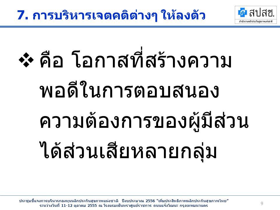 ประชุมชี้แจงการบริหารกองทุนหลักประกันสุขภาพแห่งชาติ ปีงบประมาณ 2556 เพิ่มประสิทธิภาพหลักประกันสุขภาพไทย ระหว่างวันที่ 11-12 ตุลาคม 2555 ณ โรงแรมเซ็นทราศูนย์ราชการ ถนนแจ้งวัฒนะ กรุงเทพมหานคร 7.