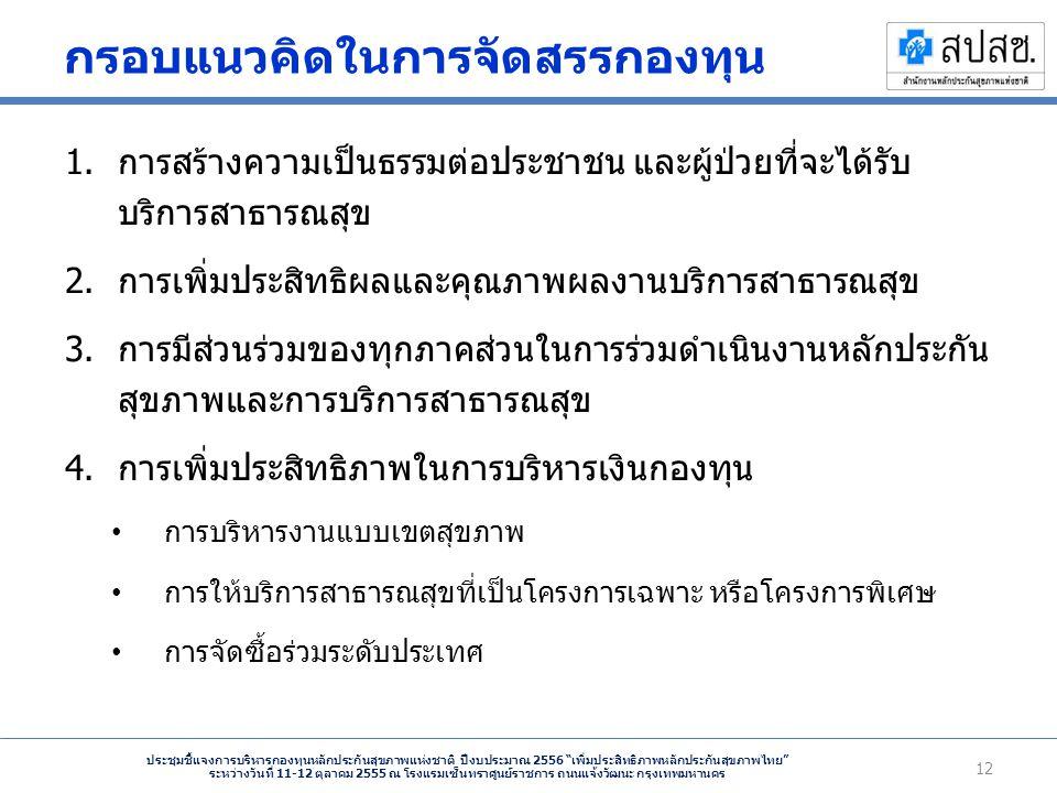 ประชุมชี้แจงการบริหารกองทุนหลักประกันสุขภาพแห่งชาติ ปีงบประมาณ 2556 เพิ่มประสิทธิภาพหลักประกันสุขภาพไทย ระหว่างวันที่ 11-12 ตุลาคม 2555 ณ โรงแรมเซ็นทราศูนย์ราชการ ถนนแจ้งวัฒนะ กรุงเทพมหานคร กรอบแนวคิดในการจัดสรรกองทุน 1.การสร้างความเป็นธรรมต่อประชาชน และผู้ป่วยที่จะได้รับ บริการสาธารณสุข 2.การเพิ่มประสิทธิผลและคุณภาพผลงานบริการสาธารณสุข 3.การมีส่วนร่วมของทุกภาคส่วนในการร่วมดำเนินงานหลักประกัน สุขภาพและการบริการสาธารณสุข 4.การเพิ่มประสิทธิภาพในการบริหารเงินกองทุน การบริหารงานแบบเขตสุขภาพ การให้บริการสาธารณสุขที่เป็นโครงการเฉพาะ หรือโครงการพิเศษ การจัดซื้อร่วมระดับประเทศ 12
