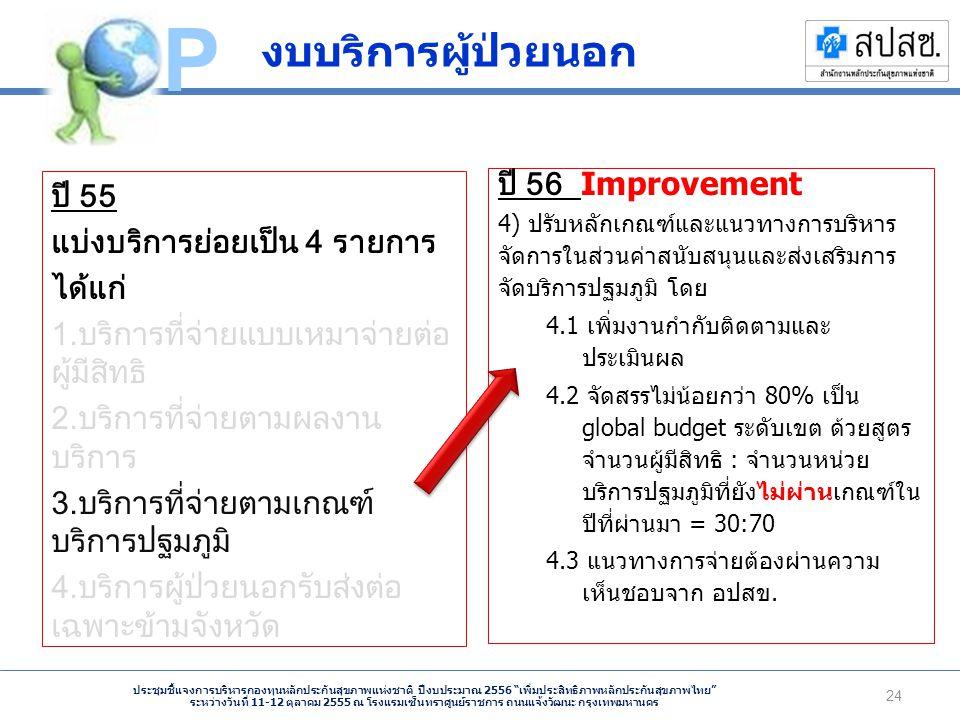 ประชุมชี้แจงการบริหารกองทุนหลักประกันสุขภาพแห่งชาติ ปีงบประมาณ 2556 เพิ่มประสิทธิภาพหลักประกันสุขภาพไทย ระหว่างวันที่ 11-12 ตุลาคม 2555 ณ โรงแรมเซ็นทราศูนย์ราชการ ถนนแจ้งวัฒนะ กรุงเทพมหานคร งบบริการผู้ป่วยนอก ปี 55 แบ่งบริการย่อยเป็น 4 รายการ ได้แก่ 1.บริการที่จ่ายแบบเหมาจ่ายต่อ ผู้มีสิทธิ 2.บริการที่จ่ายตามผลงาน บริการ 3.บริการที่จ่ายตามเกณฑ์ บริการปฐมภูมิ 4.บริการผู้ป่วยนอกรับส่งต่อ เฉพาะข้ามจังหวัด ปี 56 Improvement 4) ปรับหลักเกณฑ์และแนวทางการบริหาร จัดการในส่วนค่าสนับสนุนและส่งเสริมการ จัดบริการปฐมภูมิ โดย 4.1 เพิ่มงานกำกับติดตามและ ประเมินผล 4.2 จัดสรรไม่น้อยกว่า 80% เป็น global budget ระดับเขต ด้วยสูตร จำนวนผู้มีสิทธิ : จำนวนหน่วย บริการปฐมภูมิที่ยังไม่ผ่านเกณฑ์ใน ปีที่ผ่านมา = 30:70 4.3 แนวทางการจ่ายต้องผ่านความ เห็นชอบจาก อปสข.
