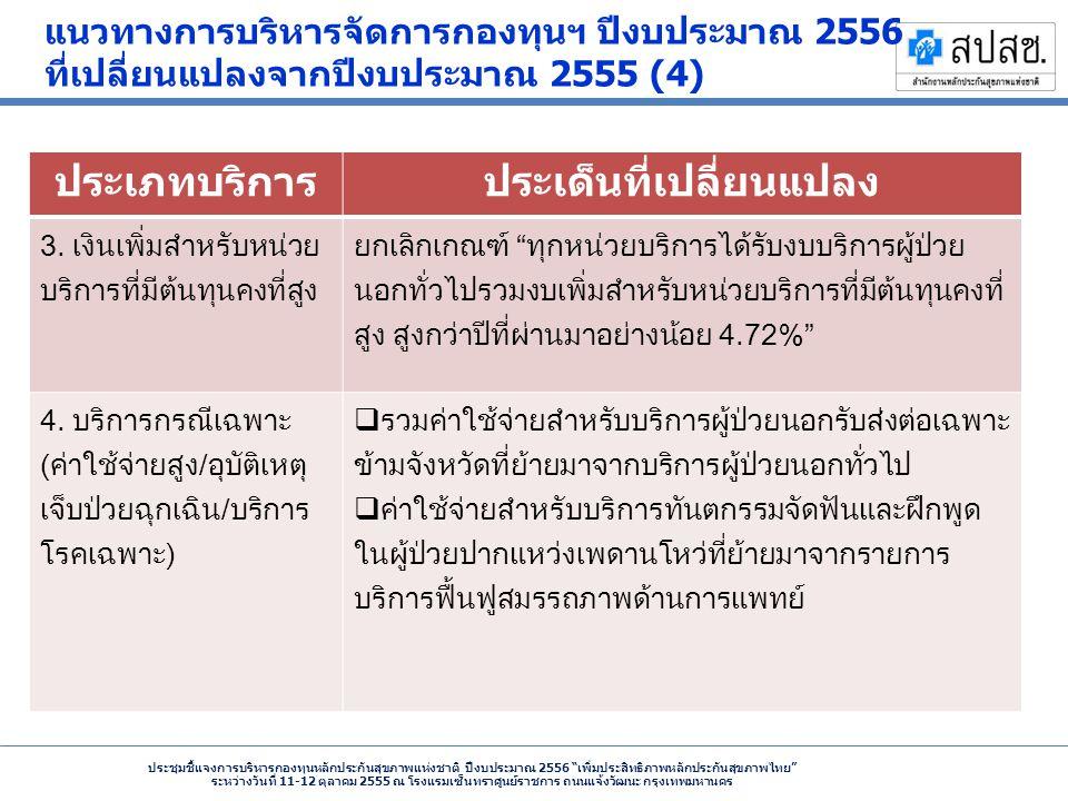 ประชุมชี้แจงการบริหารกองทุนหลักประกันสุขภาพแห่งชาติ ปีงบประมาณ 2556 เพิ่มประสิทธิภาพหลักประกันสุขภาพไทย ระหว่างวันที่ 11-12 ตุลาคม 2555 ณ โรงแรมเซ็นทราศูนย์ราชการ ถนนแจ้งวัฒนะ กรุงเทพมหานคร แนวทางการบริหารจัดการกองทุนฯ ปีงบประมาณ 2556 ที่เปลี่ยนแปลงจากปีงบประมาณ 2555 (4) ประเภทบริการประเด็นที่เปลี่ยนแปลง 3.