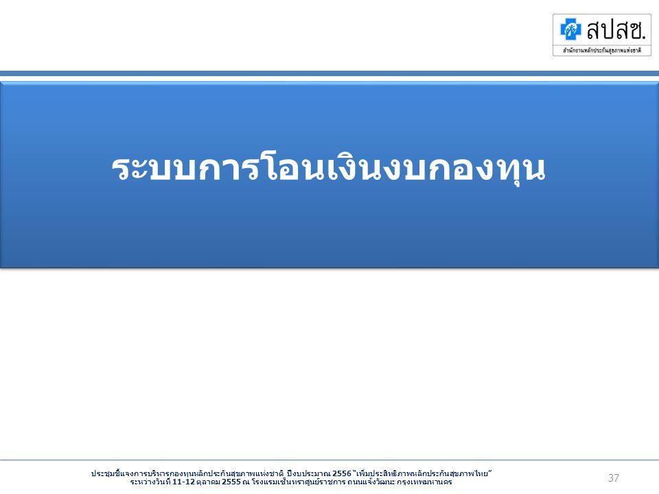 ประชุมชี้แจงการบริหารกองทุนหลักประกันสุขภาพแห่งชาติ ปีงบประมาณ 2556 เพิ่มประสิทธิภาพหลักประกันสุขภาพไทย ระหว่างวันที่ 11-12 ตุลาคม 2555 ณ โรงแรมเซ็นทราศูนย์ราชการ ถนนแจ้งวัฒนะ กรุงเทพมหานคร ระบบการโอนเงินงบกองทุน 37