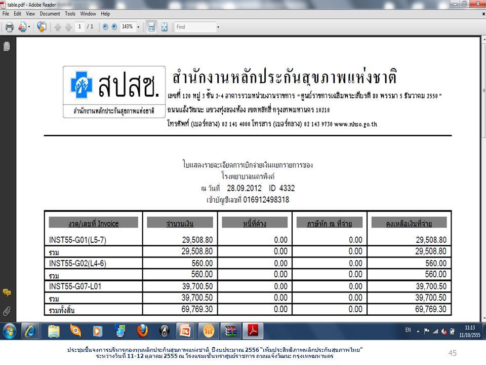 ประชุมชี้แจงการบริหารกองทุนหลักประกันสุขภาพแห่งชาติ ปีงบประมาณ 2556 เพิ่มประสิทธิภาพหลักประกันสุขภาพไทย ระหว่างวันที่ 11-12 ตุลาคม 2555 ณ โรงแรมเซ็นทราศูนย์ราชการ ถนนแจ้งวัฒนะ กรุงเทพมหานคร 45