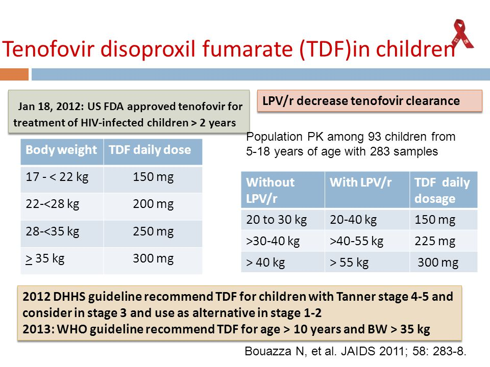 Tenofovir disoproxil fumarate (TDF)in children Body weightTDF daily dose 17 - < 22 kg150 mg 22-<28 kg200 mg 28-<35 kg250 mg > 35 kg300 mg Jan 18, 2012: US FDA approved tenofovir for treatment of HIV-infected children > 2 years Without LPV/r With LPV/rTDF daily dosage 20 to 30 kg20-40 kg150 mg >30-40 kg>40-55 kg225 mg > 40 kg> 55 kg 300 mg Bouazza N, et al.