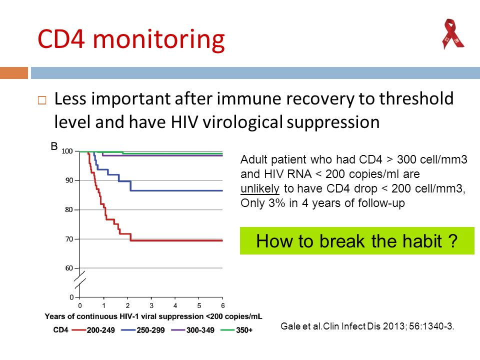 CD4 monitoring  Less important after immune recovery to threshold level and have HIV virological suppression Adult patient who had CD4 > 300 cell/mm3 and HIV RNA < 200 copies/ml are unlikely to have CD4 drop < 200 cell/mm3, Only 3% in 4 years of follow-up Gale et al.Clin Infect Dis 2013; 56:1340-3.