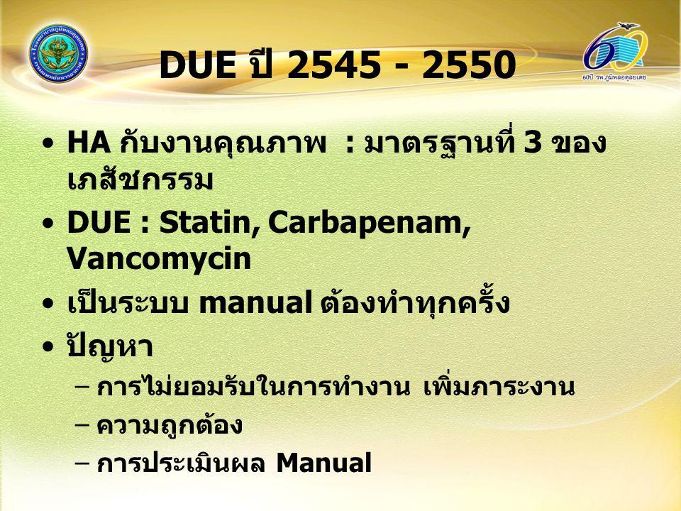 DUE ปี 2545 - 2550 HA กับงานคุณภาพ : มาตรฐานที่ 3 ของ เภสัชกรรม DUE : Statin, Carbapenam, Vancomycin เป็นระบบ manual ต้องทำทุกครั้ง ปัญหา –การไม่ยอมรับในการทำงาน เพิ่มภาระงาน –ความถูกต้อง –การประเมินผล Manual