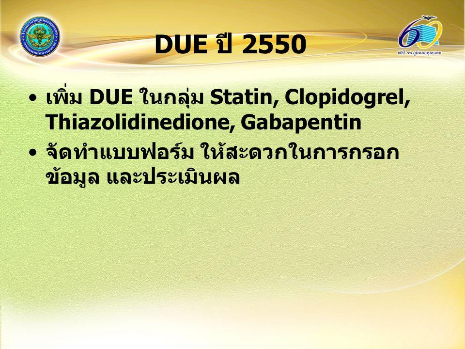 DUE ปี 2550 เพิ่ม DUE ในกลุ่ม Statin, Clopidogrel, Thiazolidinedione, Gabapentin จัดทำแบบฟอร์ม ให้สะดวกในการกรอก ข้อมูล และประเมินผล