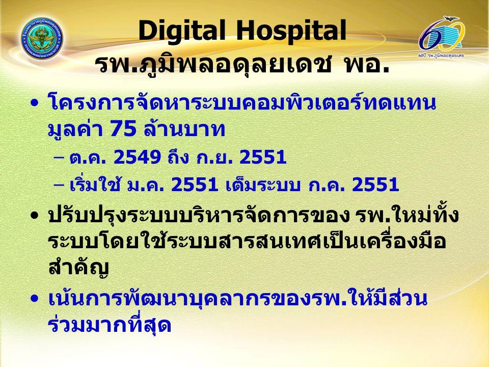 ข้อมูลทั้งหมดอยู่ใน รูปแบบดิจิตอล เน้นการใช้งานในทุก ระดับ อบรมแพทย์ 420 คน (95 %) อบรมพยาบาล 700 คน อบรมเจ้าหน้าที่สนับสนุน การรักษา 1,000 คน Digital Hospital รพ.ภูมิพลอดุลยเดช