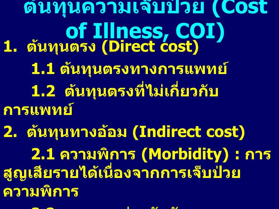 ต้นทุนความเจ็บป่วย (Cost of Illness, COI) 1. ต้นทุนตรง (Direct cost) 1.1 ต้นทุนตรงทางการแพทย์ 1.2 ต้นทุนตรงที่ไม่เกี่ยวกับ การแพทย์ 2. ต้นทุนทางอ้อม (