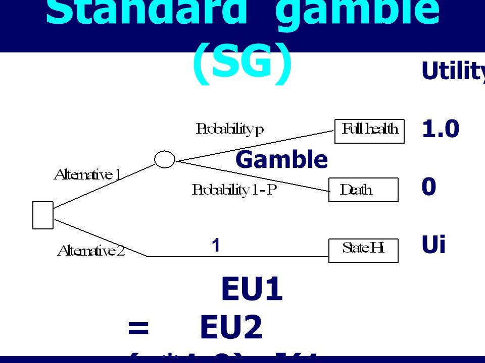 Standard gamble (SG) Gamble 1 EU1 = EU2 (p*1.0)+[(1- p)*0] = 1*Ui Utility 1.0 0 Ui