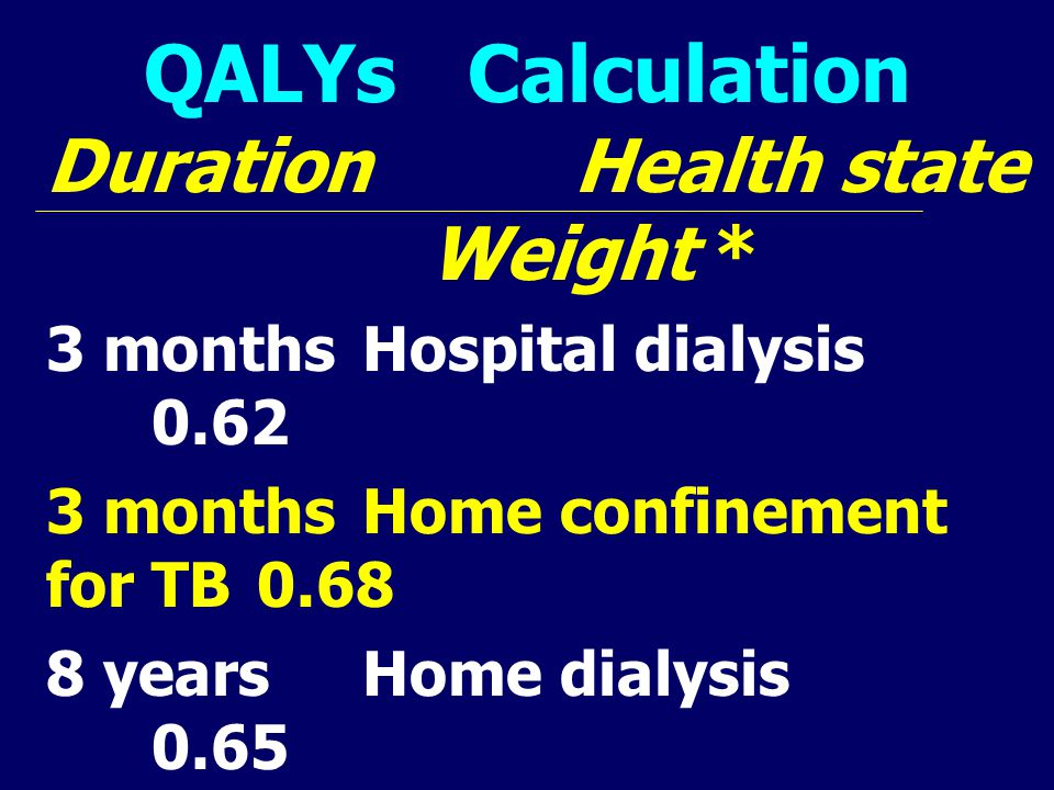 QALYs Calculation Duration Health state Weight * 3 monthsHospital dialysis 0.62 3 monthsHome confinement for TB0.68 8 yearsHome dialysis 0.65 8 yearsM