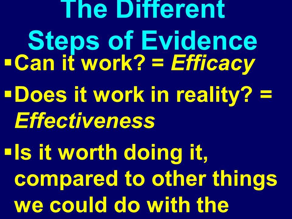 Single outcome : effectiveness Immediate outcome : symptom free Intermediate outcome : no of ulcer prevented Final outcome : life years saved