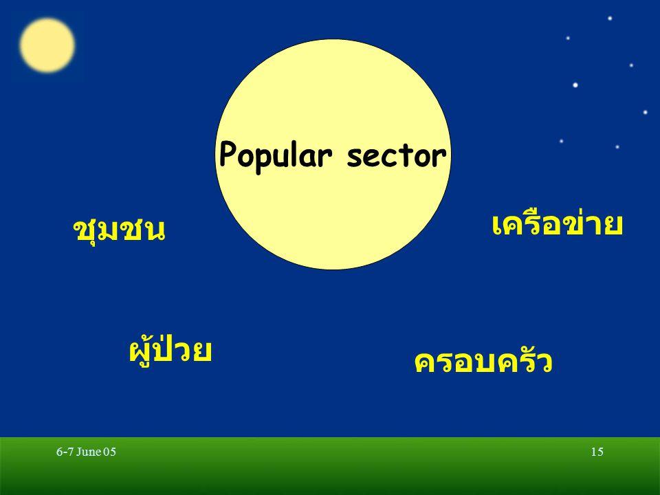 6-7 June 0515 Popular sector ผู้ป่วย ครอบครัว เครือข่าย ชุมชน