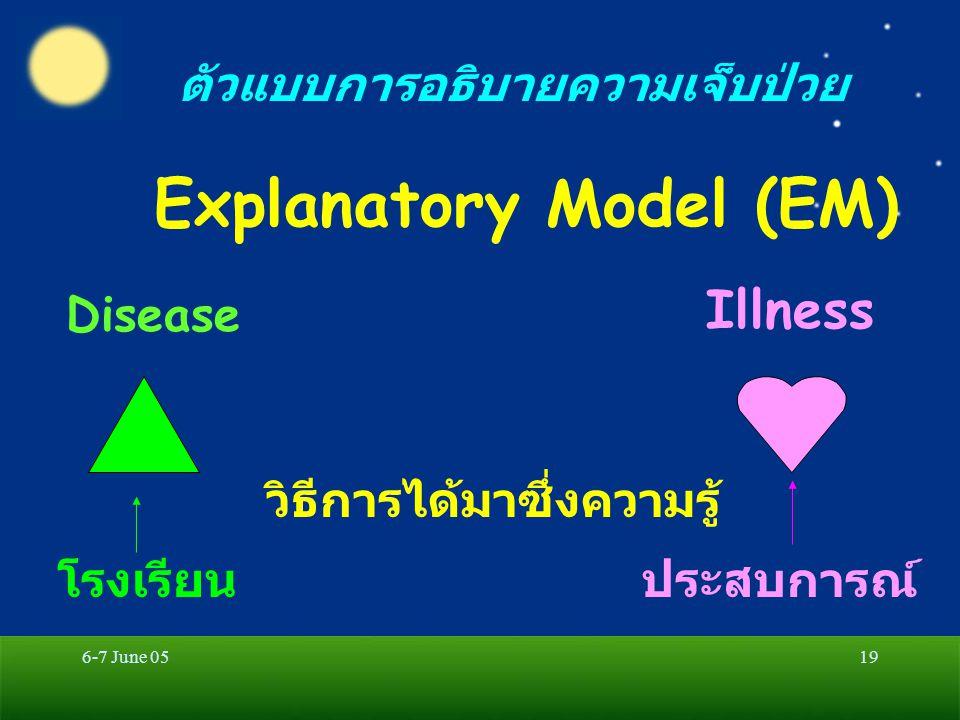 6-7 June 0519 ตัวแบบการอธิบายความเจ็บป่วย Explanatory Model (EM) Disease Illness วิธีการได้มาซึ่งความรู้ โรงเรียนประสบการณ์