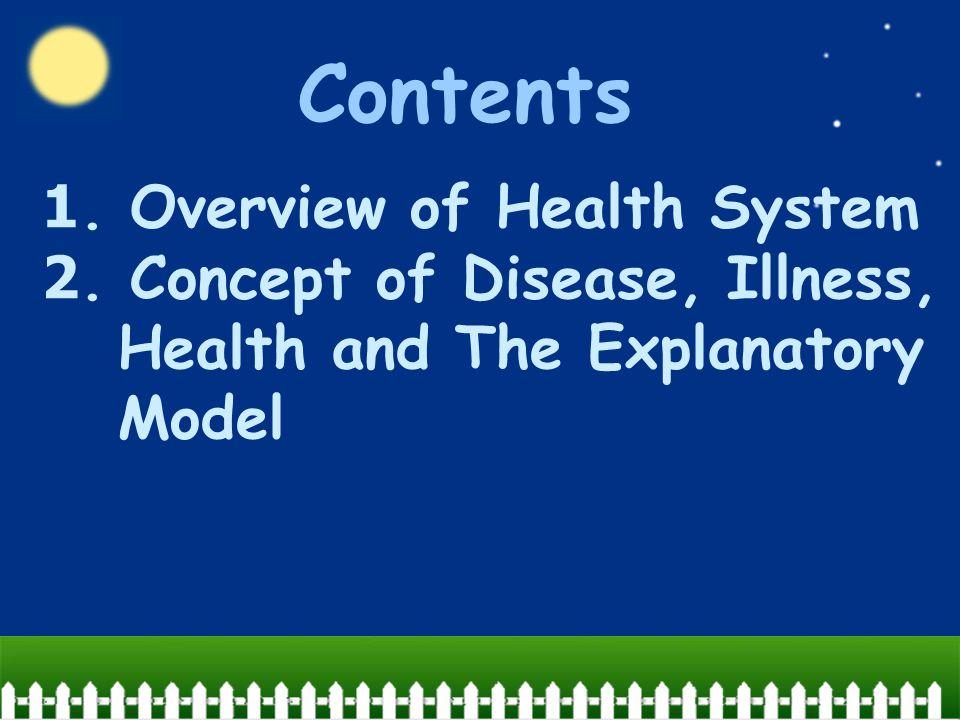 6-7 June 0513 Biomedical Model รากฐานของวิทยาศาสตร์ สมัยใหม่ – กลไก – แยกส่วน – ลดส่วน – สิ่งทีมีอยู่จริง ดำรงอยู่จริง จะต้องตรวจวัดได้