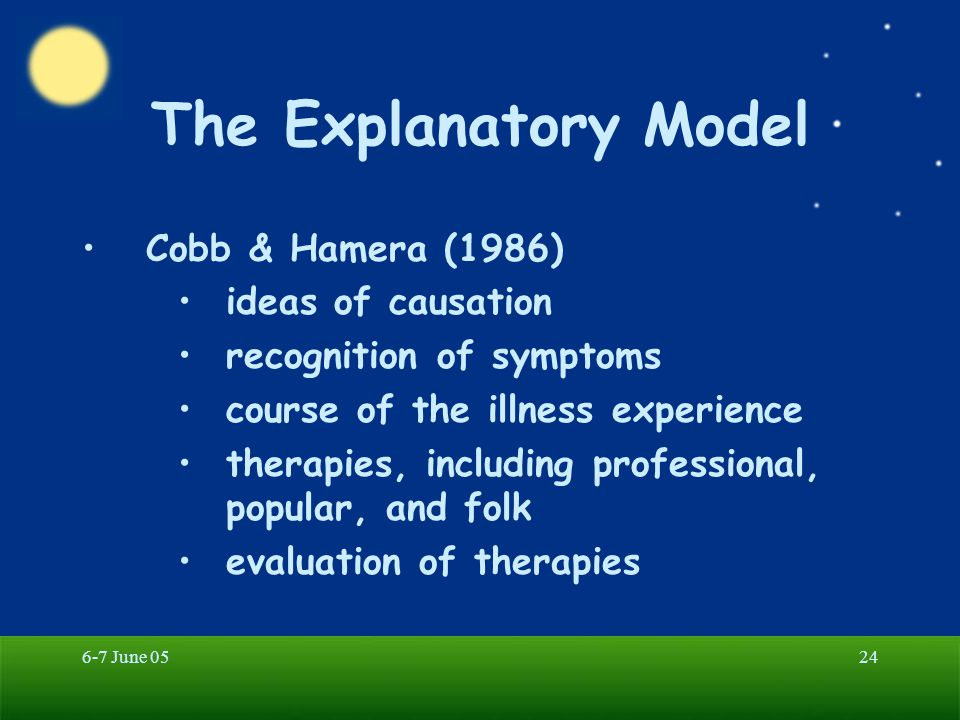 6-7 June 0524 Cobb & Hamera (1986) ideas of causation recognition of symptoms course of the illness experience therapies, including professional, popular, and folk evaluation of therapies The Explanatory Model
