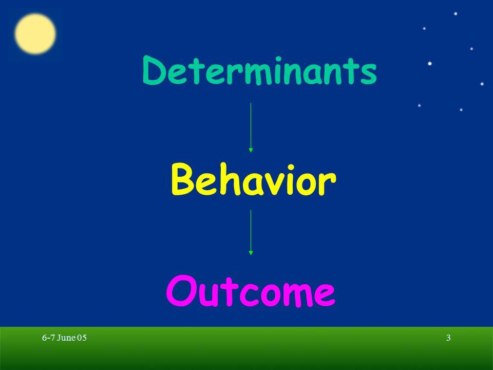 6-7 June 054 Health Behavior Determinants Outcome
