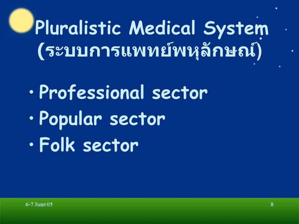 6-7 June 059 Popular sector Folk sector Professional sector