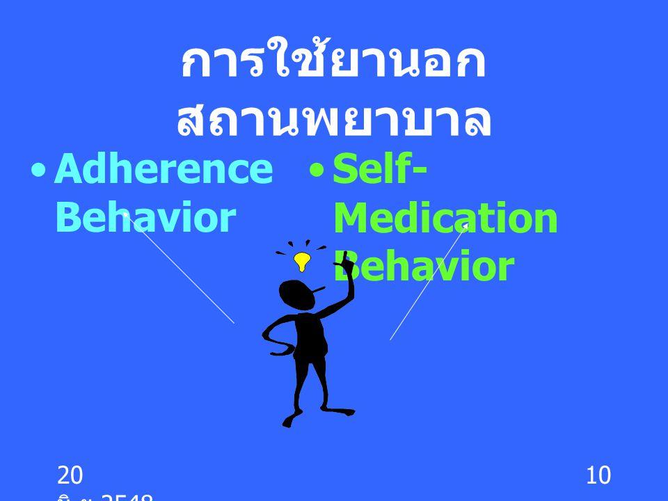 20 มิ. ย.2548 10 การใช้ยานอก สถานพยาบาล Adherence Behavior Self- Medication Behavior
