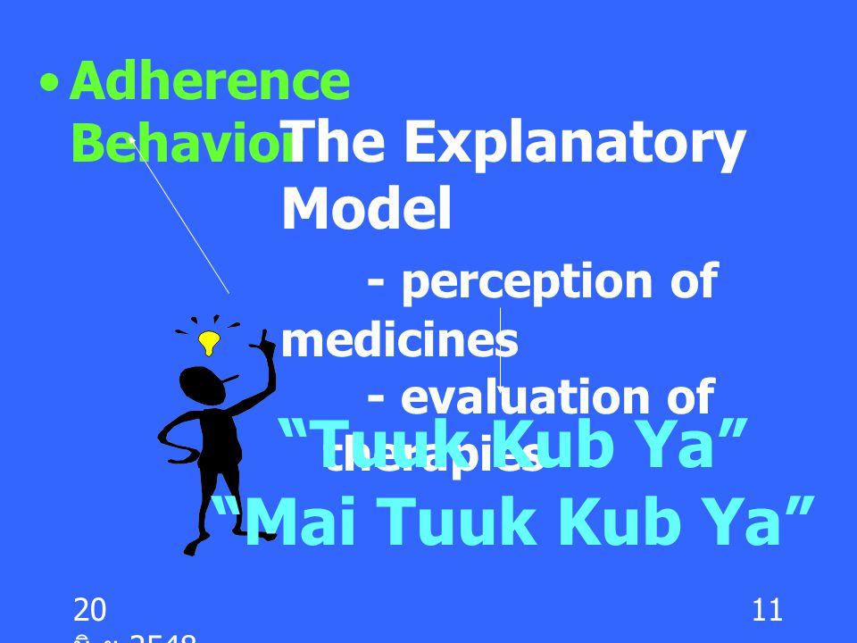 """20 มิ. ย.2548 11 Adherence Behavior The Explanatory Model - perception of medicines - evaluation of therapies """"Tuuk Kub Ya"""" """"Mai Tuuk Kub Ya"""""""
