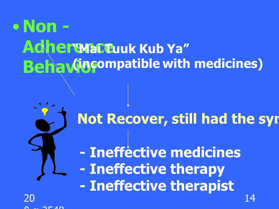 """20 มิ. ย.2548 14 Non - Adherence Behavior """"Mai Tuuk Kub Ya"""" (incompatible with medicines) - Ineffective medicines - Ineffective therapy - Ineffective"""