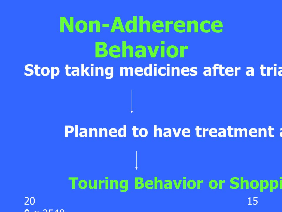 20 มิ. ย.2548 15 Non-Adherence Behavior Planned to have treatment alternatives Stop taking medicines after a trial on the prescription Touring Behavio