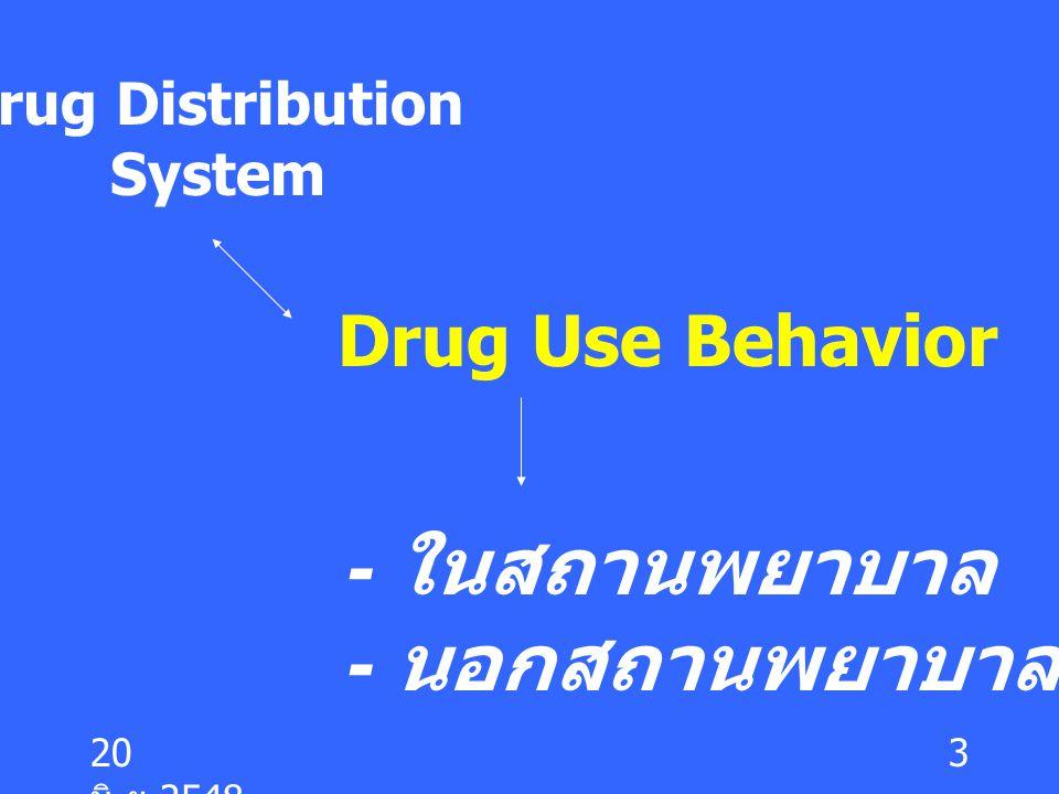 20 มิ. ย.2548 3 Drug Use Behavior Drug Distribution System - ในสถานพยาบาล - นอกสถานพยาบาล