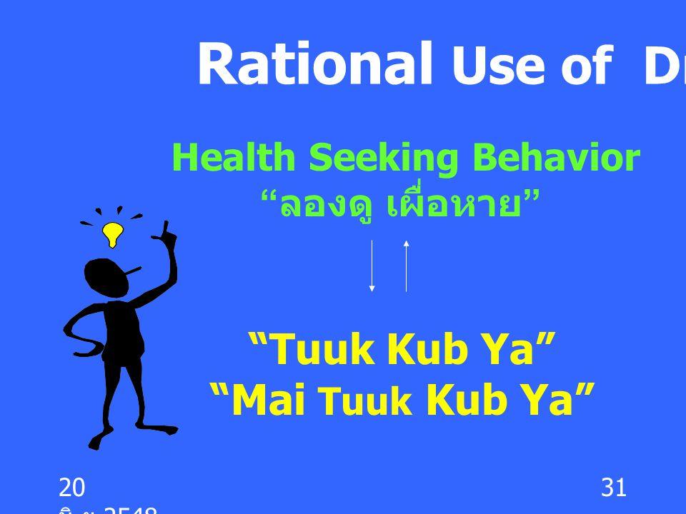 """20 มิ. ย.2548 31 Rational Use of Drug Health Seeking Behavior """" ลองดู เผื่อหาย """" """"Tuuk Kub Ya"""" """"Mai Tuuk Kub Ya"""""""