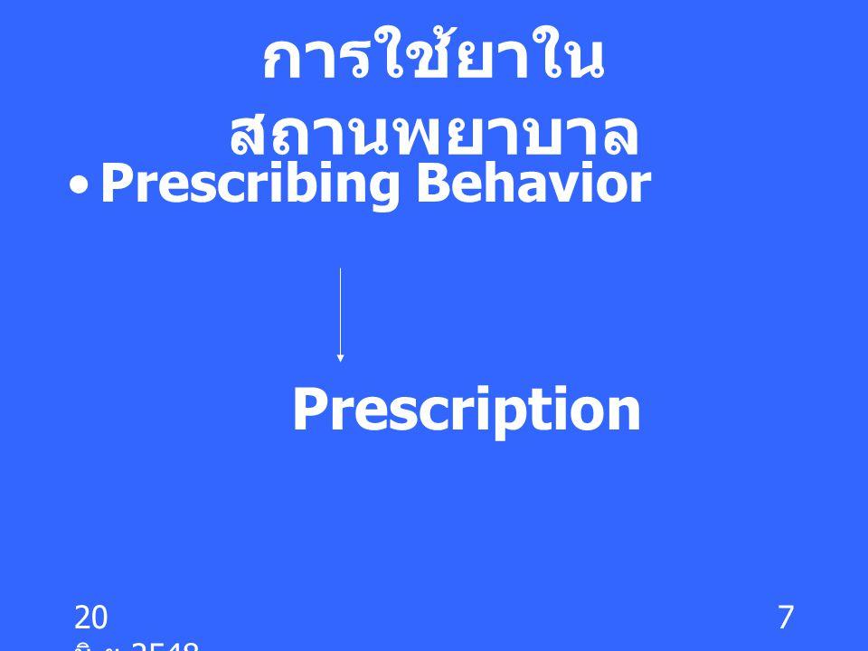 20 มิ. ย.2548 7 การใช้ยาใน สถานพยาบาล Prescribing Behavior Prescription