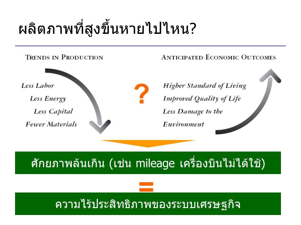 ผลิตภาพที่สูงขึ้นหายไปไหน? ศักยภาพล้นเกิน (เช่น mileage เครื่องบินไม่ได้ใช้) ? ความไร้ประสิทธิภาพของระบบเศรษฐกิจ =