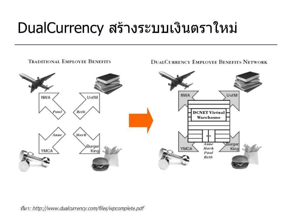 DualCurrency สร้างระบบเงินตราใหม่ ที่มา: http://www.dualcurrency.com/files/wpcomplete.pdf