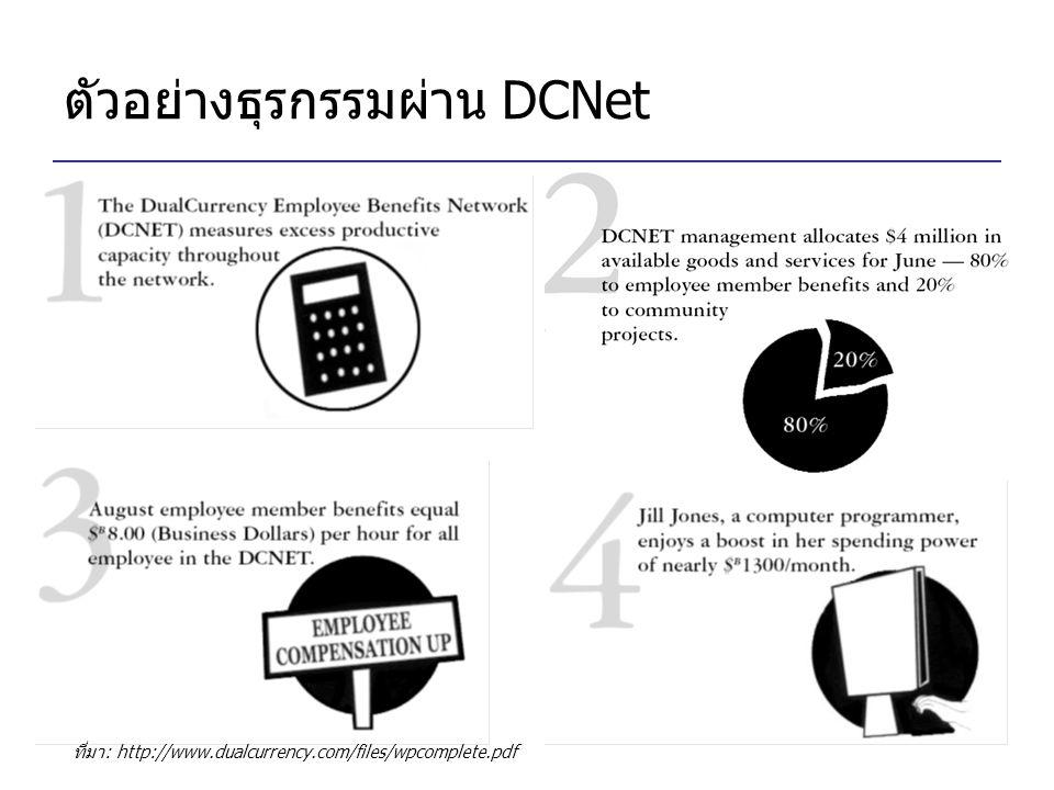 ตัวอย่างธุรกรรมผ่าน DCNet ที่มา: http://www.dualcurrency.com/files/wpcomplete.pdf