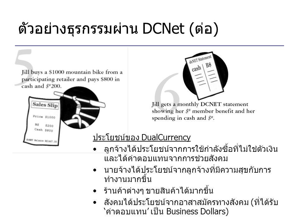 ตัวอย่างธุรกรรมผ่าน DCNet (ต่อ) ประโยชน์ของ DualCurrency ลูกจ้างได้ประโยชน์จากการใช้กำลังซื้อที่ไม่ใช่ตัวเงิน และได้ค่าตอบแทนจากการช่วยสังคม นายจ้างได