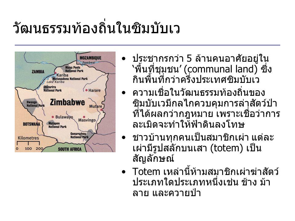 วัฒนธรรมท้องถิ่นในซิมบับเว ประชากรกว่า 5 ล้านคนอาศัยอยู่ใน 'พื้นที่ชุมชน' (communal land) ซึ่ง กินพื้นที่กว่าครึ่งประเทศซิมบับเว ความเชื่อในวัฒนธรรมท้