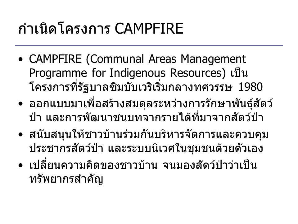 กำเนิดโครงการ CAMPFIRE CAMPFIRE (Communal Areas Management Programme for Indigenous Resources) เป็น โครงการที่รัฐบาลซิมบับเวริเริ่มกลางทศวรรษ 1980 ออก