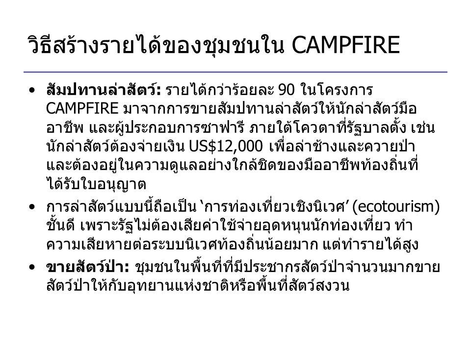 วิธีสร้างรายได้ของชุมชนใน CAMPFIRE สัมปทานล่าสัตว์: รายได้กว่าร้อยละ 90 ในโครงการ CAMPFIRE มาจากการขายสัมปทานล่าสัตว์ให้นักล่าสัตว์มือ อาชีพ และผู้ประ