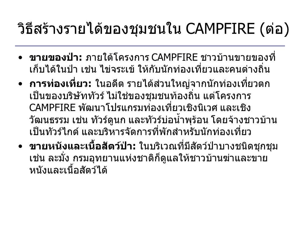 ขายของป่า: ภายใต้โครงการ CAMPFIRE ชาวบ้านขายของที่ เก็บได้ในป่า เช่น ไข่จระเข้ ให้กับนักท่องเที่ยวและคนต่างถิ่น การท่องเที่ยว: ในอดีต รายได้ส่วนใหญ่จา