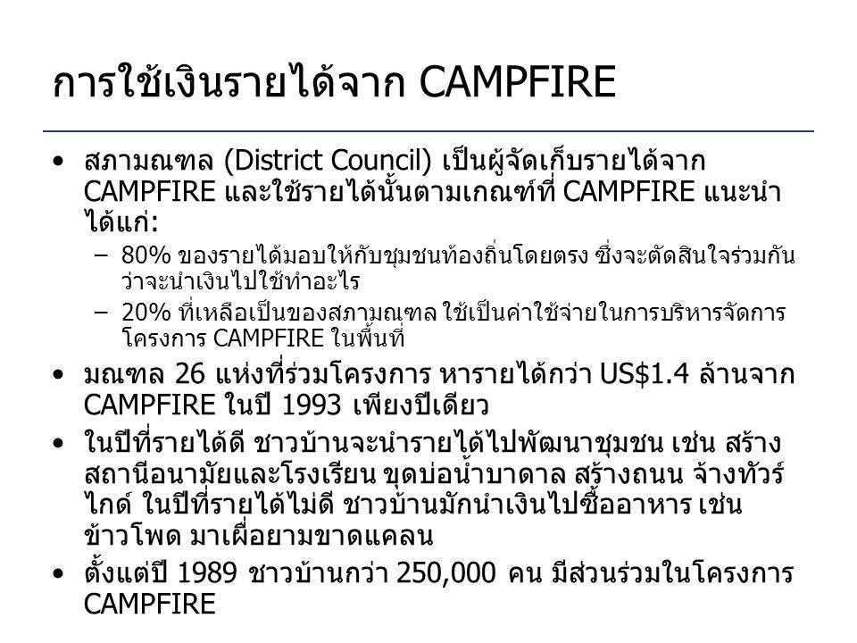 การใช้เงินรายได้จาก CAMPFIRE สภามณฑล (District Council) เป็นผู้จัดเก็บรายได้จาก CAMPFIRE และใช้รายได้นั้นตามเกณฑ์ที่ CAMPFIRE แนะนำ ได้แก่: –80% ของรา