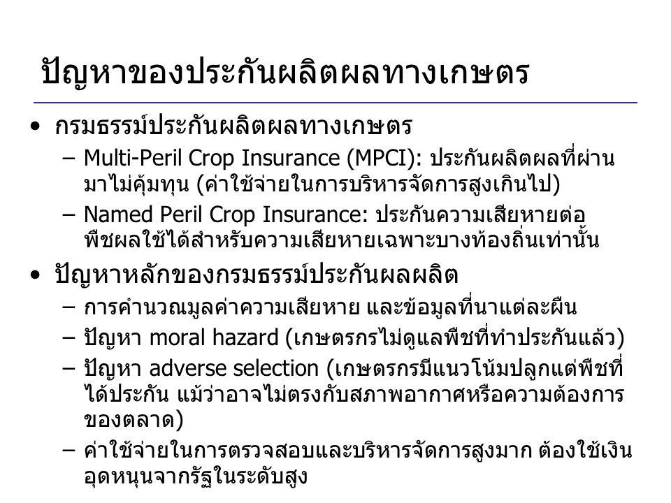 ปัญหาของประกันผลิตผลทางเกษตร กรมธรรม์ประกันผลิตผลทางเกษตร –Multi-Peril Crop Insurance (MPCI): ประกันผลิตผลที่ผ่าน มาไม่คุ้มทุน (ค่าใช้จ่ายในการบริหารจ