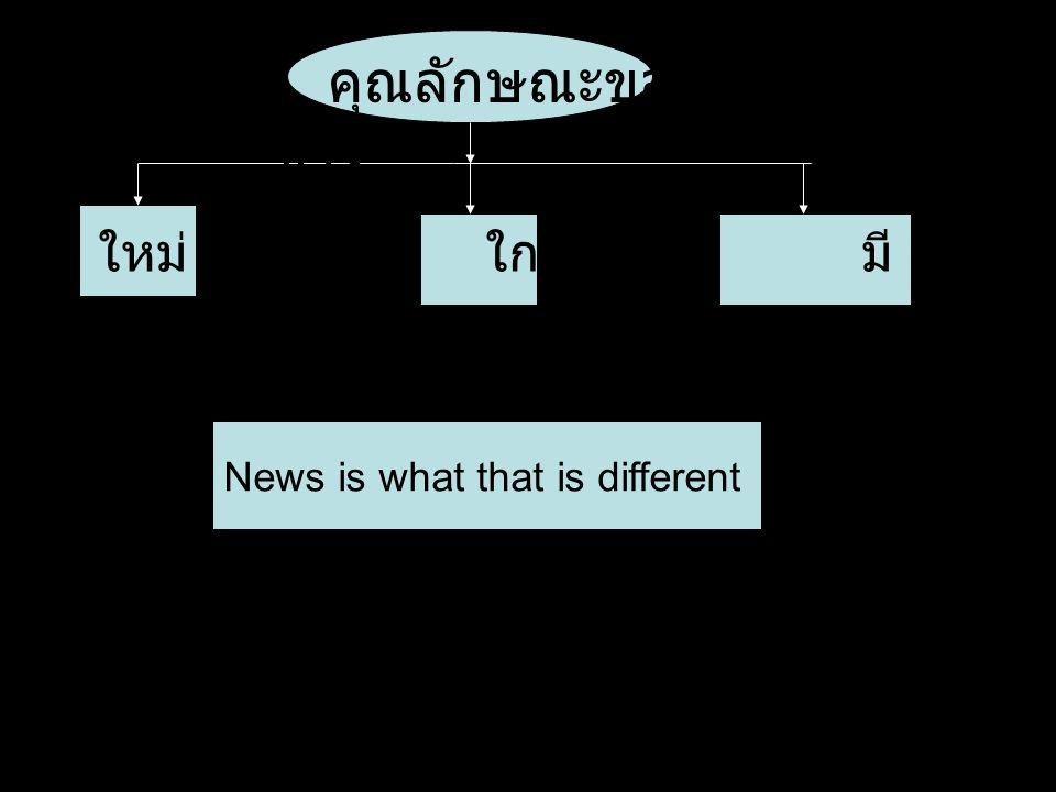 ใหม่ ใกล้ตัว มี ผลกระทบ News is what that is different คุณลักษณะของ ข่าว