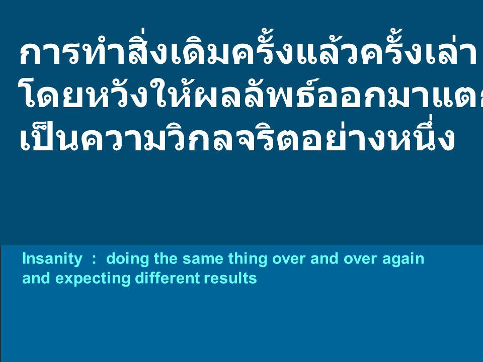 การทำสิ่งเดิมครั้งแล้วครั้งเล่า โดยหวังให้ผลลัพธ์ออกมาแตกต่างจากเดิม เป็นความวิกลจริตอย่างหนึ่ง Insanity : doing the same thing over and over again and expecting different results