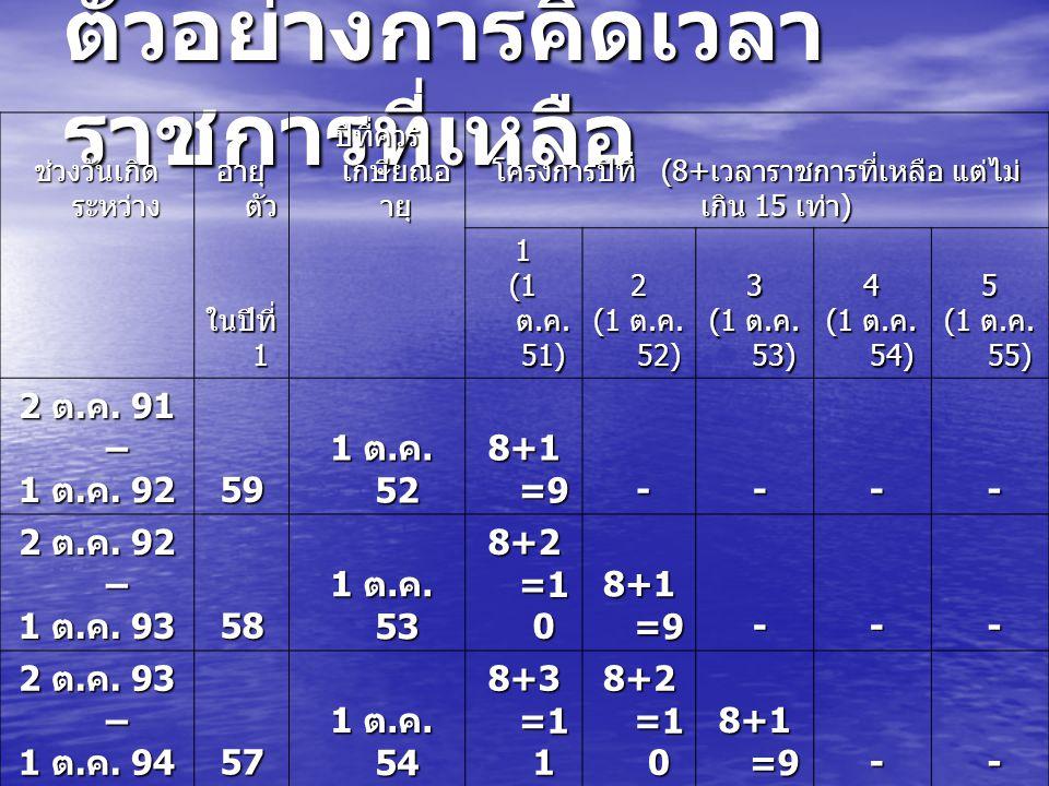 ตัวอย่างการคิดเวลา ราชการที่เหลือ ช่วงวันเกิด ระหว่าง อายุ ตัว ปีที่ควร เกษียณอ ายุ โครงการปีที่ (8+ เวลาราชการที่เหลือ แต่ไม่ เกิน 15 เท่า ) ในปีที่ 1 1 (1 ต.