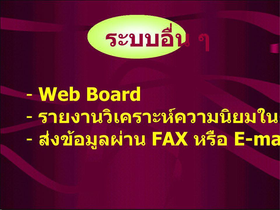 ระบบอื่น ๆ - Web Board - รายงานวิเคราะห์ความนิยมในการใช้งาน Web - ส่งข้อมูลผ่าน FAX หรือ E-mail อัตโนมัติ