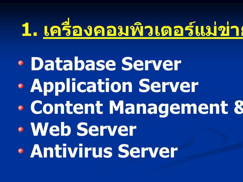 1. เครื่องคอมพิวเตอร์แม่ข่าย Database Server Application Server Content Management & Index Server Web Server Antivirus Server