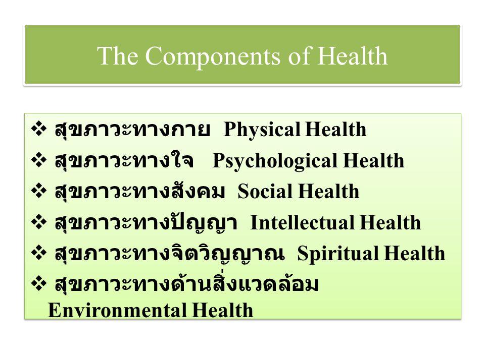 The Components of Health  สุขภาวะทางกาย Physical Health  สุขภาวะทางใจ Psychological Health  สุขภาวะทางสังคม Social Health  สุขภาวะทางปัญญา Intellectual Health  สุขภาวะทางจิตวิญญาณ Spiritual Health  สุขภาวะทางด้านสิ่งแวดล้อม Environmental Health  สุขภาวะทางกาย Physical Health  สุขภาวะทางใจ Psychological Health  สุขภาวะทางสังคม Social Health  สุขภาวะทางปัญญา Intellectual Health  สุขภาวะทางจิตวิญญาณ Spiritual Health  สุขภาวะทางด้านสิ่งแวดล้อม Environmental Health