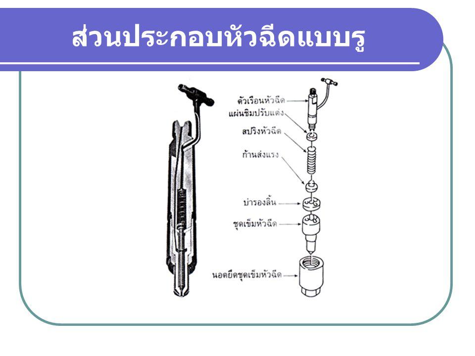 ส่วนประกอบหัวฉีดแบบรู