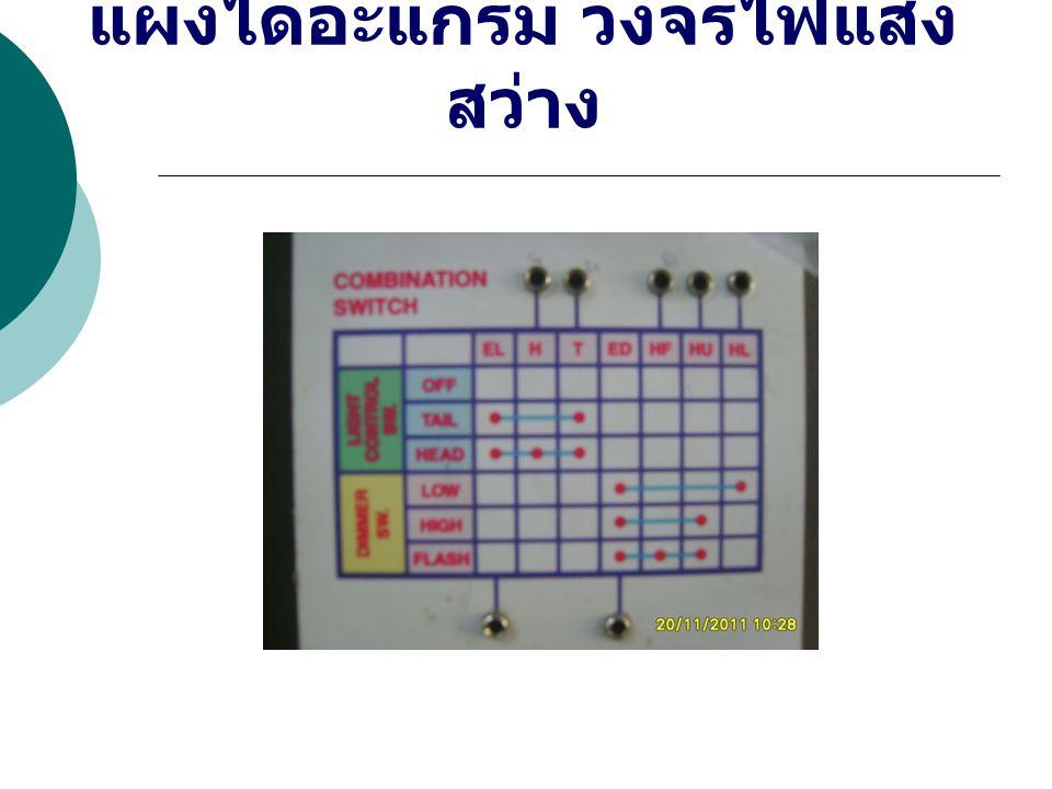 สถานีที่ 2 งานไฟสัญญาณ ( รถยนต์ NISSAN SENTRA ) คำสั่ง : ให้ผู้เข้าแข่งขัน 1.