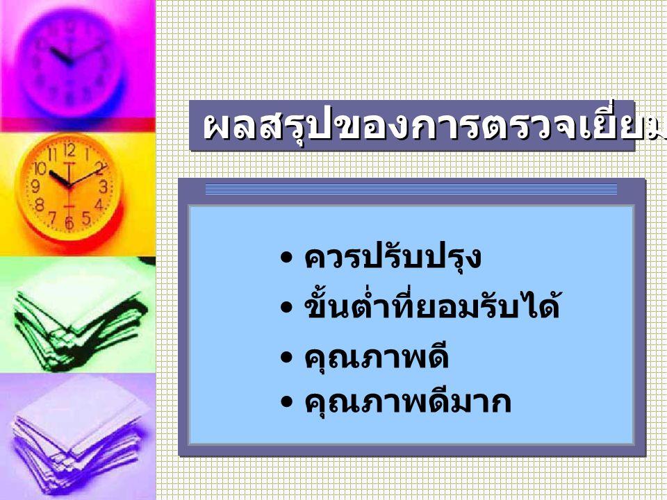ควรปรับปรุง ขั้นต่ำที่ยอมรับได้ คุณภาพดี คุณภาพดีมาก ผลสรุปของการตรวจเยี่ยม ( 3-4 ระดับ )