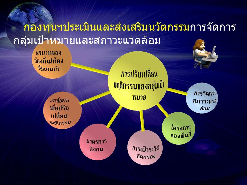กองทุนฯประเมินและส่งเสริมนวัตกรรมการจัดการ กลุ่มเป้าหมายและสภาวะแวดล้อม