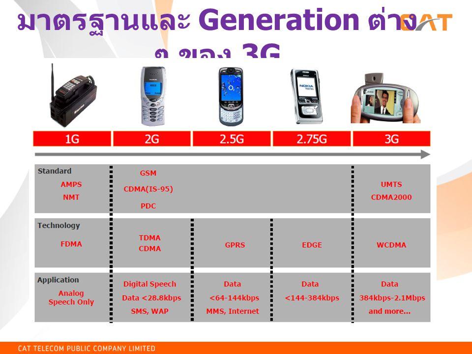 มาตรฐานและ Generation ต่าง ๆ ของ 3G